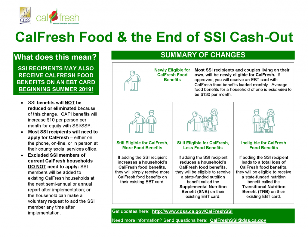 Informational flyer on CalFresh and SSI